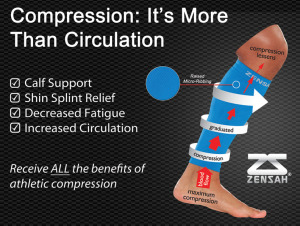 Compression for Runners